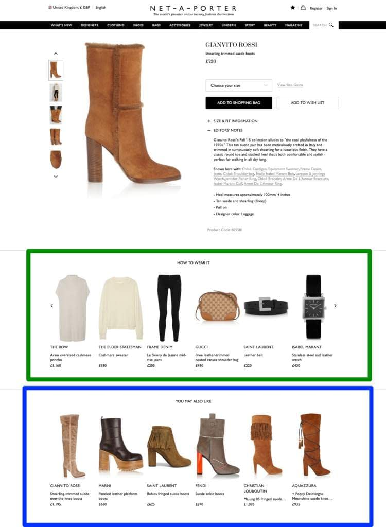 Behavorial Target Marketing Aspect Example Upsell and Cross Sell