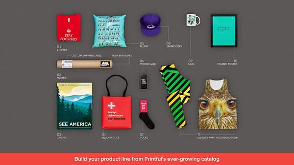 Printful Best Shopify Apps Print Ecommerce
